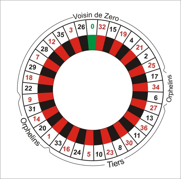 casino roulette tips and tricks